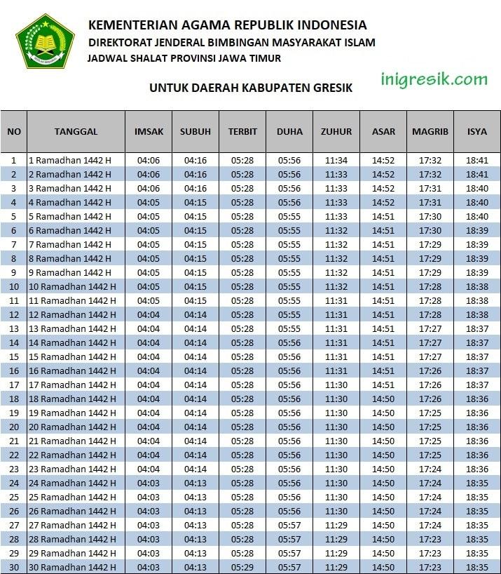 Jadwal Sholat dan Imsakiyah Ramadhan Kabupaten Gresik 2021