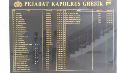 Daftar Nama Pejabat Kapolres Gresik Dari Tahun 1968 Sampai Sekarang